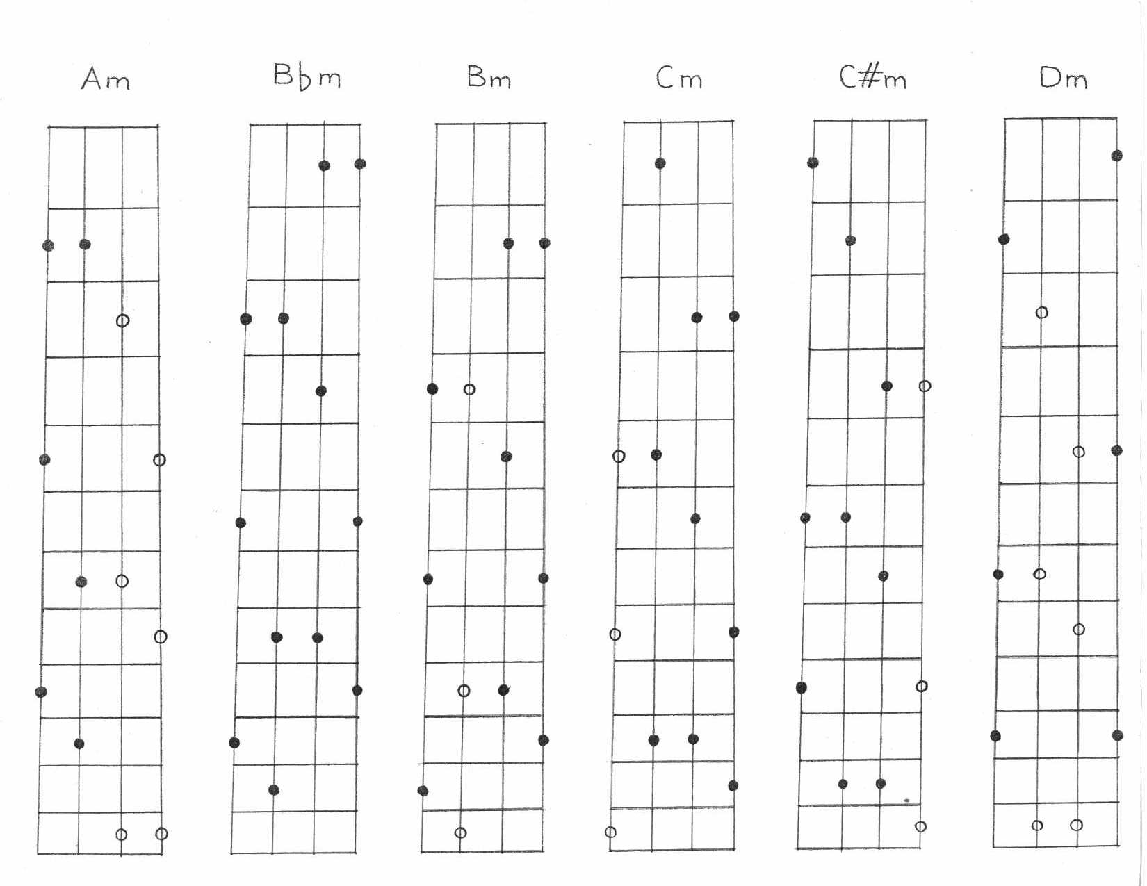 RICHARD HAYES PHILLIPS LYRIC POETRY WEBSITE – Mandolin Chord Chart