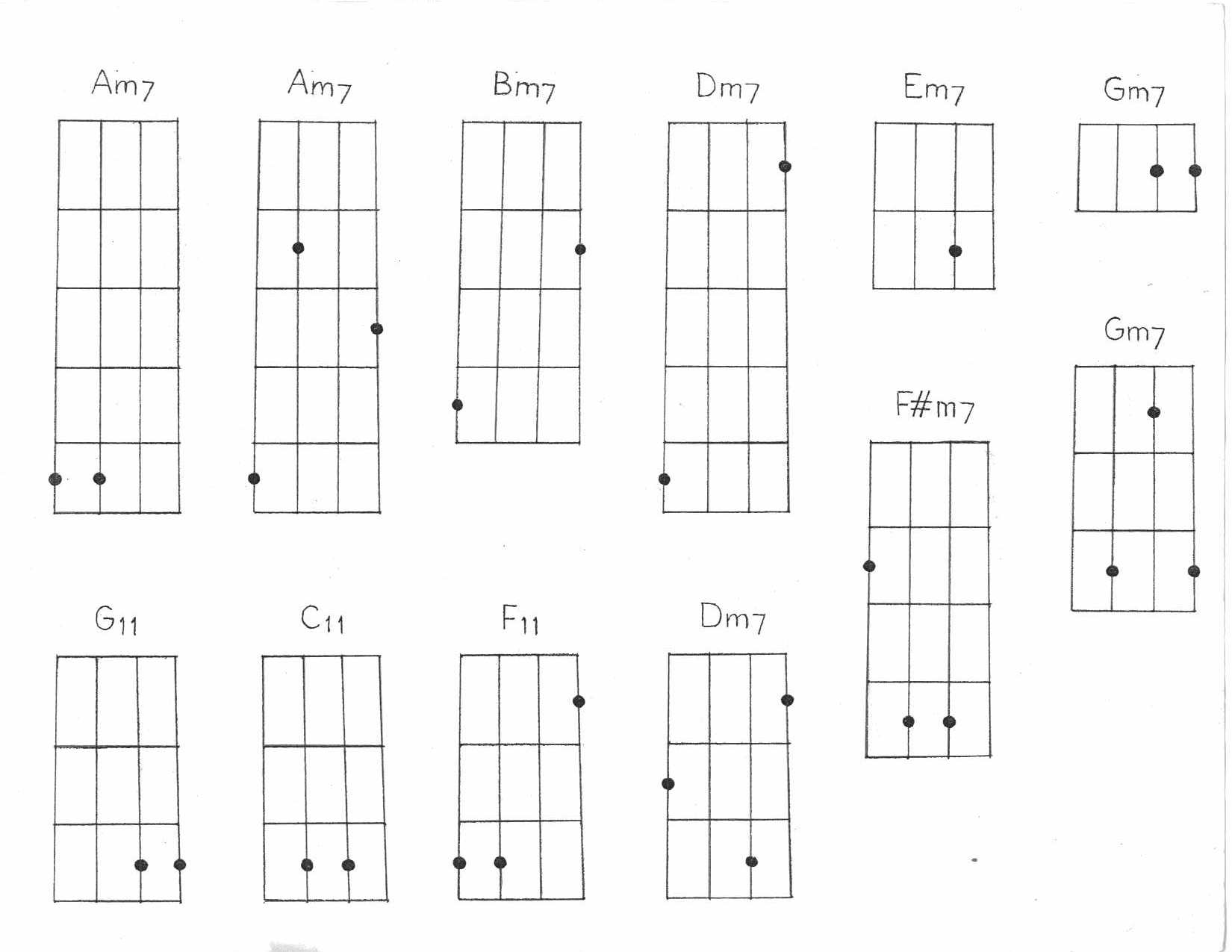 mandolin chords chart 2015Confession